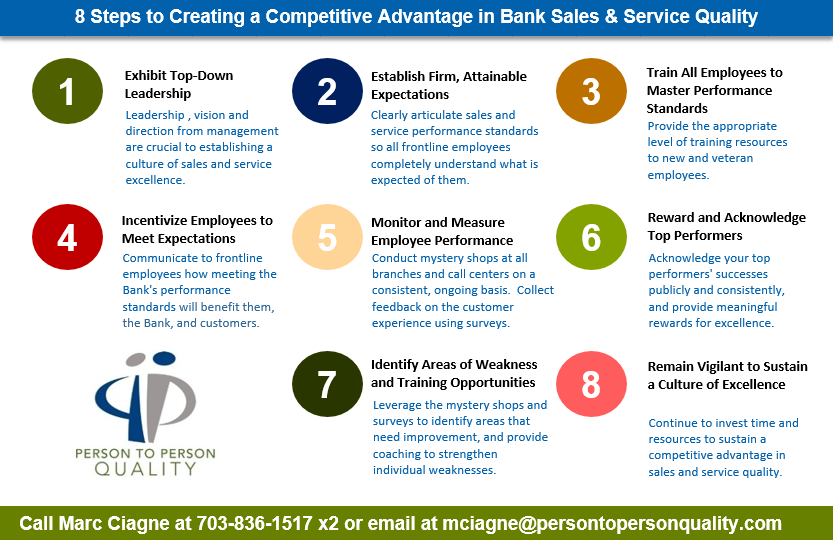 Infographic -- 8 Steps to Creating a Competitive Advantage in Bank Sales & Service Quality